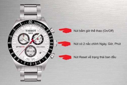 lỗi sử dụng đồng hồ