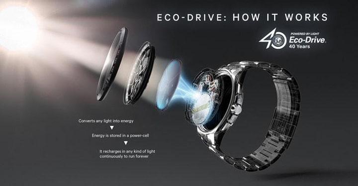 Lưu ý khi sử dụng đồng hồ Citizen Eco-drive