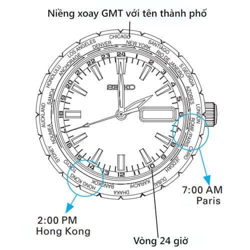 Đồng Hồ GMT Là Gì? Đồng Hồ World Time Là Gì? Cách Sử Dụng Như Thế Nào? 7